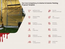 Our Core Competency In Interior And Exterior Painting Proposal Template Ppt Powerpoint Presentation