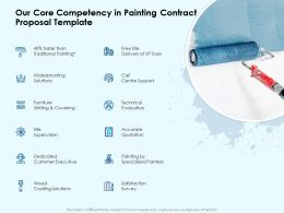 Our Core Competency In Painting Contract Proposal Template Ppt Microsoft