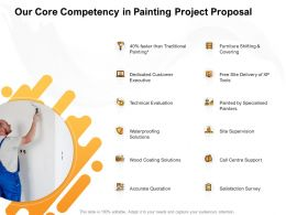 Our Core Competency In Painting Project Proposal Ppt Powerpoint Presentation Formats