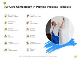 Our Core Competency In Painting Proposal Template Ppt Powerpoint Presentation Professional