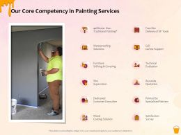 Our Core Competency In Painting Services Ppt Powerpoint Presentation Gallery Grid