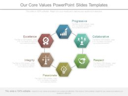 Our Core Values Powerpoint Slides Templates
