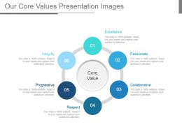 Our Core Values Presentation Images