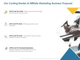 Our Costing Model Of Affiliate Marketing Business Proposal Ppt Powerpoint Presentation