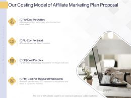 Our Costing Model Of Affiliate Marketing Plan Proposal Ppt Powerpoint Presentation Styles Mockup