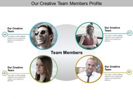 Our Creative Team Members Profile