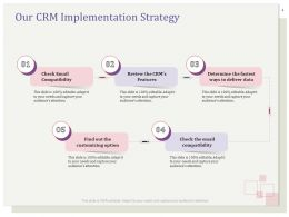 Our CRM Implementation Strategy Compatibility Ppt Icon