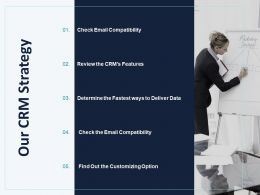 Our CRM Strategy Ppt Powerpoint Presentation Professional Ideas