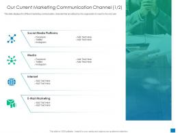 Our Current Marketing Communication Channel Media New Business Development And Marketing Strategy Ppt Tips