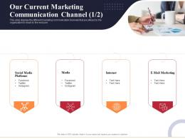 Our Current Marketing Communication Channel Platforms Ppt Introduction