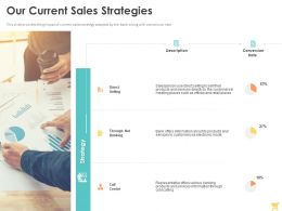 Our Current Sales Strategies Ppt Powerpoint Presentation Show Example Topics