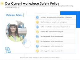 Our Current Workplace Safety Policy Compliance Ppt Powerpoint Presentation Icon Ideas