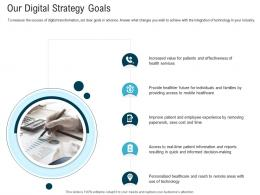Our Digital Strategy Goals Digital Healthcare Planning And Strategy Ppt Introduction