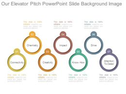 Our Elevator Pitch Powerpoint Slide Background Image