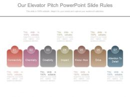 Our Elevator Pitch Powerpoint Slide Rules