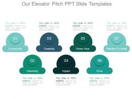 Our Elevator Pitch Ppt Slide Templates