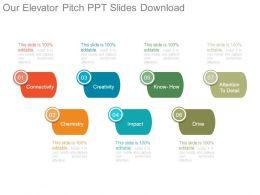 Our Elevator Pitch Ppt Slides Download
