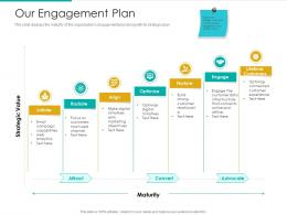 Our Engagement Plan Strategic Plan Marketing Business Development Ppt File Shapes