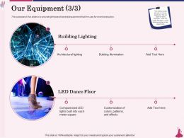 Our Equipment Building Lighting Ppt Powerpoint Presentation Outline Portrait