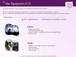 Our Equipment Moving Head Ppt Powerpoint Presentation Samples