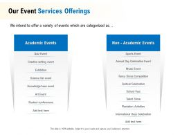 Our Event Services Offerings Ppt Powerpoint Presentation Icon Slides