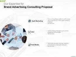 Our Expertise For Brand Advertising Consulting Proposal Ppt Powerpoint Influencer