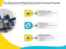 Our Expertise For High End Graphics Gaming Proposal Ppt Infographics