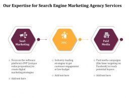 Our Expertise For Search Engine Marketing Agency Services Ppt File Slides