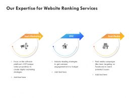 Our Expertise For Website Ranking Services Ppt Powerpoint Presentation Gallery Infographics