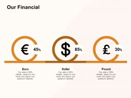 Our Financial Capture M1183 Ppt Powerpoint Presentation Layouts Pictures