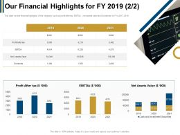 Our Financial Highlights For FY 2019 Ebitda Ppt Powerpoint Presentation Infographics Icons