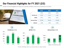 Our Financial Highlights For FY 2021 After Ppt Powerpoint Presentation Icon Design Ideas
