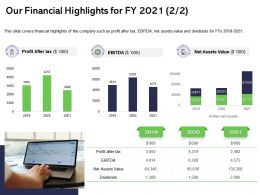 Our Financial Highlights For FY 2021 M2700 Ppt Powerpoint Presentation Infographic Template Grid
