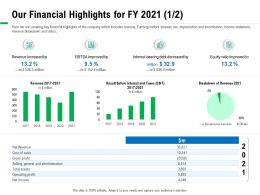 Our Financial Highlights For FY 2021 M2864 Ppt Powerpoint Presentation Ideas Shapes