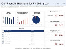 Our Financial Highlights For Fy 2021 Revenue Ppt Powerpoint Presentation File Outfit