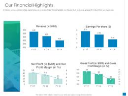 Our Financial Highlights New Business Development And Marketing Strategy Ppt Portfolio Graphic Images