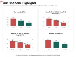 Our Financial Highlights Per Ppt Powerpoint Presentation Outline Layout