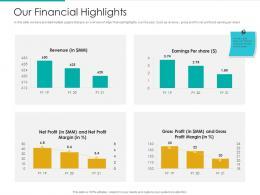 Our Financial Highlights Strategic Plan Marketing Business Development Ppt Portrait