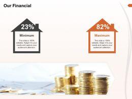 Our Financial Minimum L1824 Ppt Powerpoint Presentation Summary Slide
