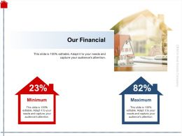 Our Financial Minimum L1841 Ppt Powerpoint Presentation Styles Visual Aids