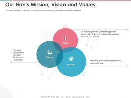 Our Firms Mission Vision And Values Ppt Powerpoint Presentation Portfolio Background