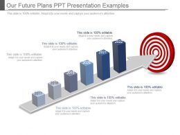 Our Future Plans Ppt Presentation Examples