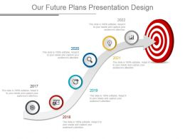 Our Future Plans Presentation Design