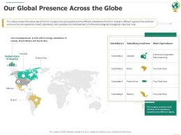 Our Global Presence Across The Globe Ppt Powerpoint Presentation Mockup