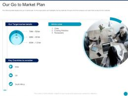 Our Go To Market Plan Augmented Reality