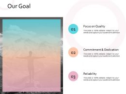 Our Goal Our Mission Marketing Strategy Values