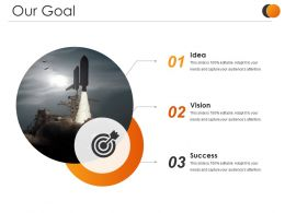 Our Goal Presentation Powerpoint Example