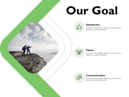 Our Goal Satisfaction Goals Ppt Powerpoint Presentation Pictures Graphics
