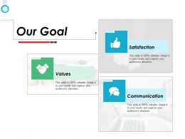 Our Goal Values Satisfaction Ppt Powerpoint Presentation Icon Display