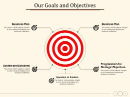 Our Goals And Objectives Marketing Strategy Business